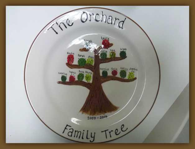family tree rim plate.jpg